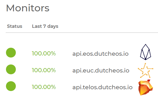 DutchEOS API的